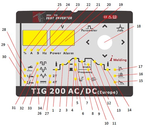flama-tig-200-acdc-front-panel-with-arrows.jpg